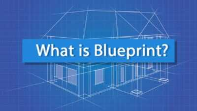 Codipack Software blueprint